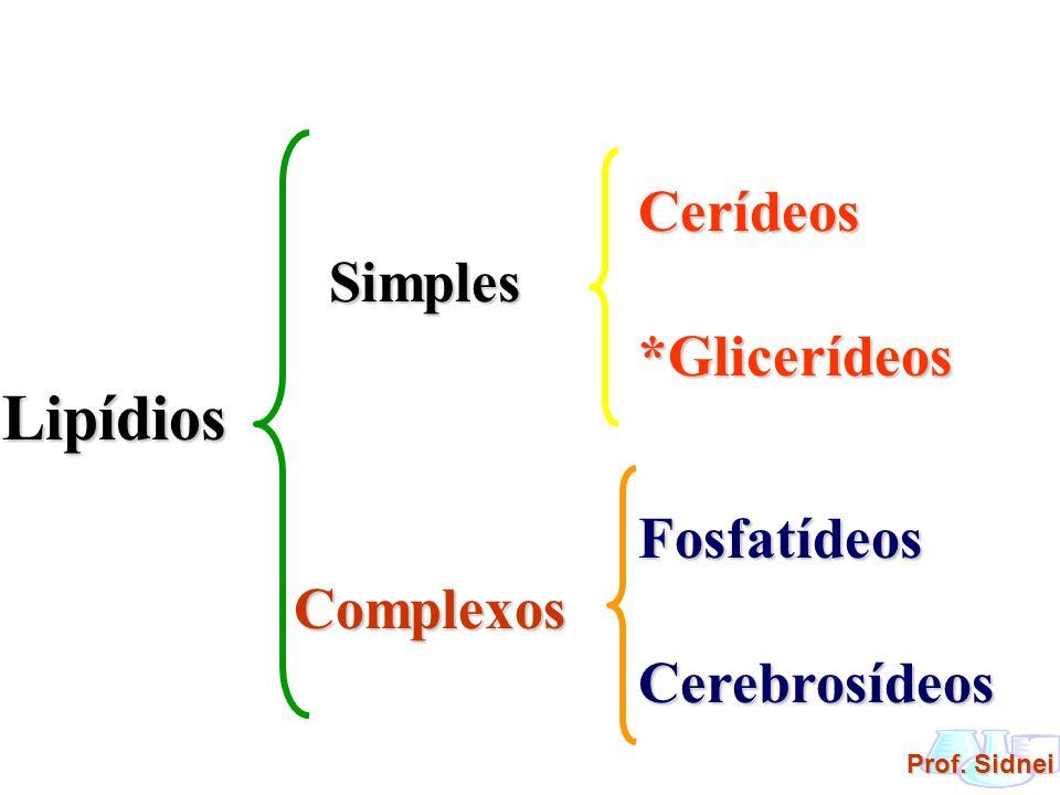 Lipídios Cerídeos *Glicerídeos Simples Fosfatídeos Cerebrosídeos