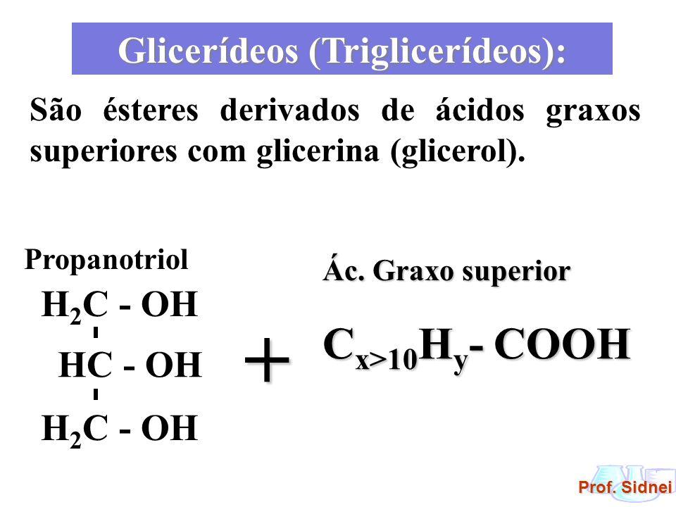 Glicerídeos (Triglicerídeos):