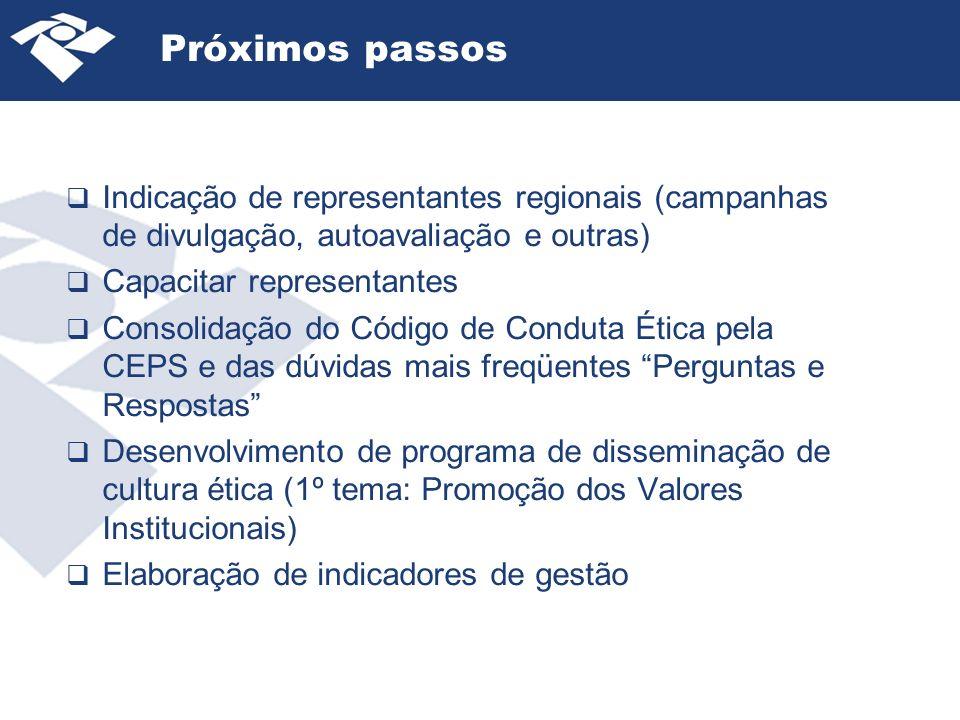 Próximos passos Indicação de representantes regionais (campanhas de divulgação, autoavaliação e outras)