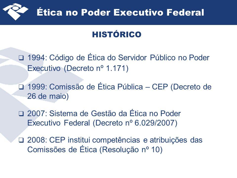Ética no Poder Executivo Federal