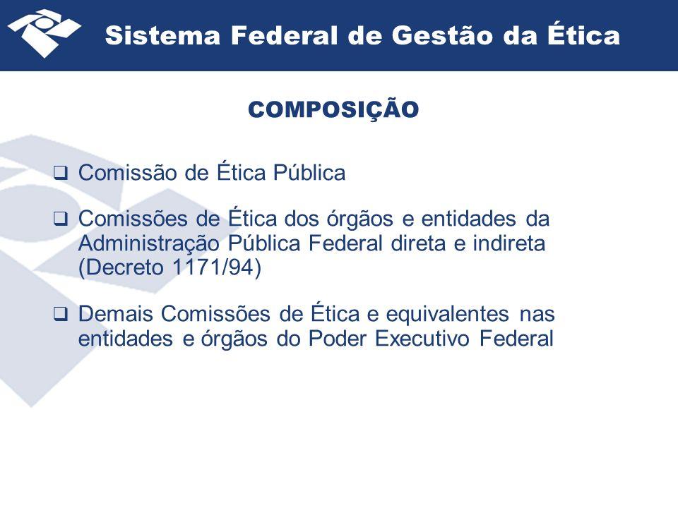 Sistema Federal de Gestão da Ética