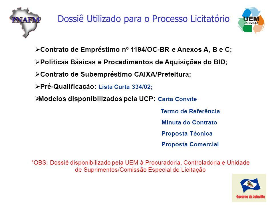 Dossiê Utilizado para o Processo Licitatório