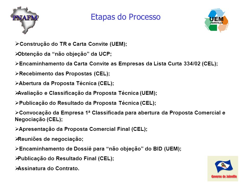 Etapas do Processo Construção do TR e Carta Convite (UEM);