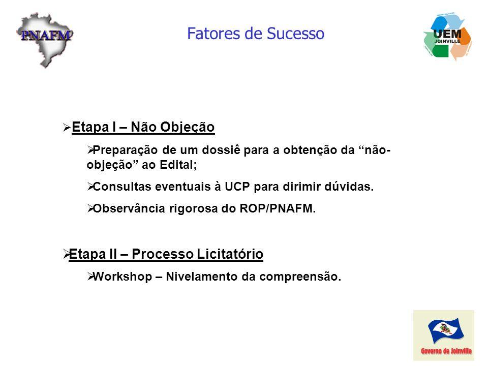 Fatores de Sucesso Etapa II – Processo Licitatório