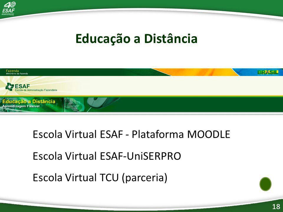 Educação a Distância Escola Virtual ESAF - Plataforma MOODLE