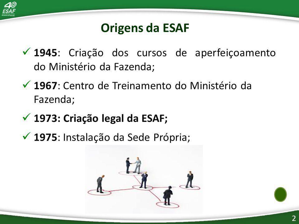 Origens da ESAF 1945: Criação dos cursos de aperfeiçoamento do Ministério da Fazenda;