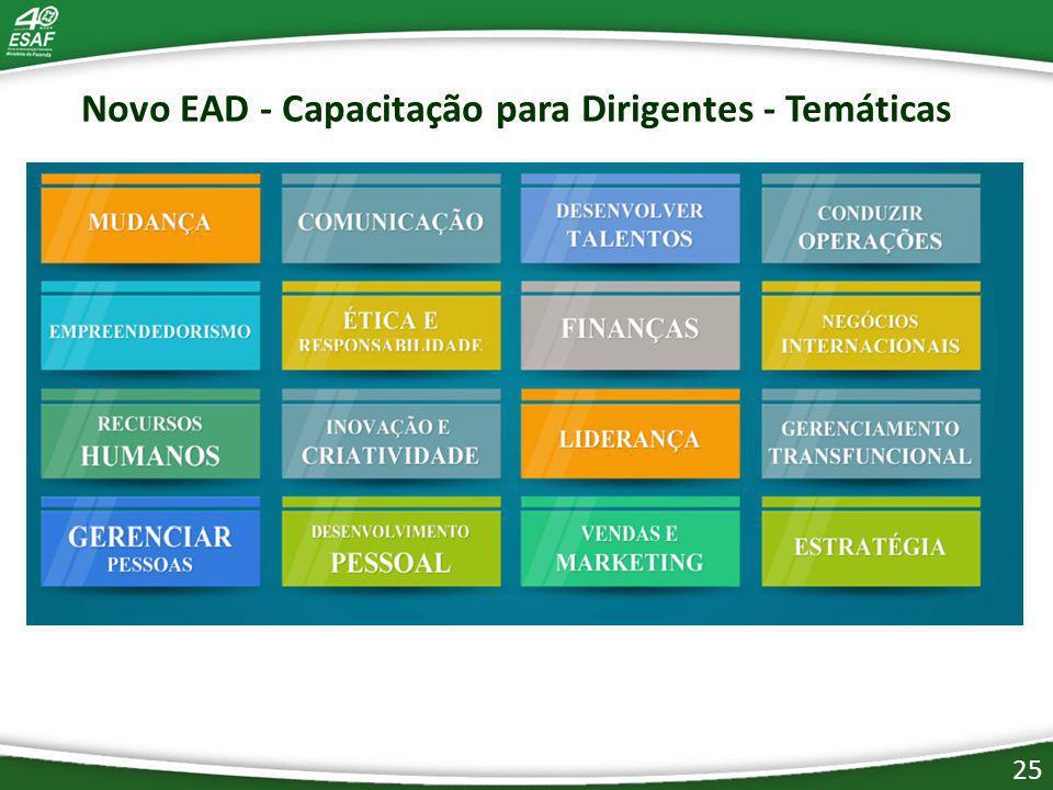 Novo EAD - Capacitação para Dirigentes - Temáticas