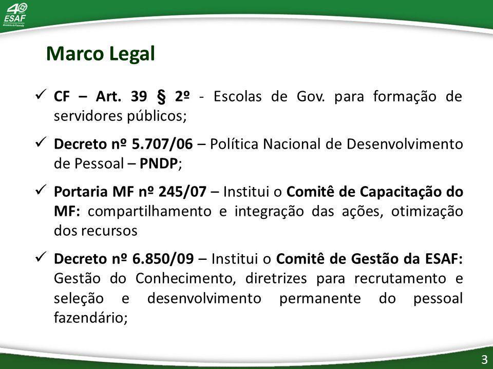 Marco Legal CF – Art. 39 § 2º - Escolas de Gov. para formação de servidores públicos;