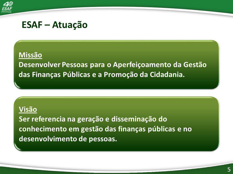 ESAF – Atuação Missão. Desenvolver Pessoas para o Aperfeiçoamento da Gestão das Finanças Públicas e a Promoção da Cidadania.