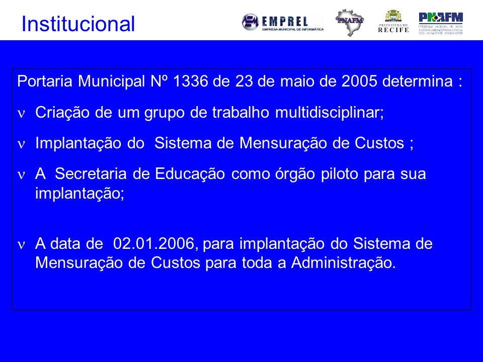 Institucional Portaria Municipal Nº 1336 de 23 de maio de 2005 determina : Criação de um grupo de trabalho multidisciplinar;