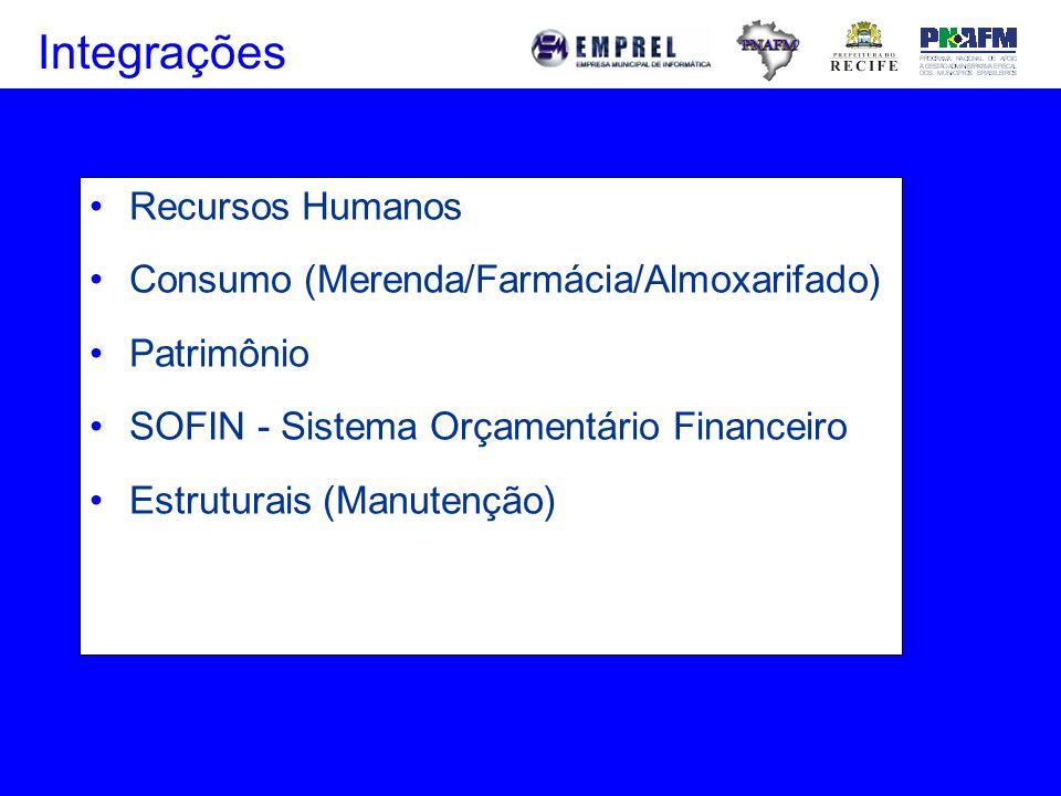 Integrações Recursos Humanos Consumo (Merenda/Farmácia/Almoxarifado)