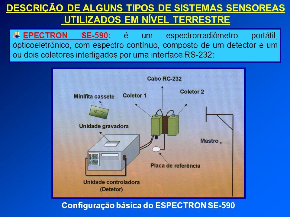 DESCRIÇÃO DE ALGUNS TIPOS DE SISTEMAS SENSOREAS