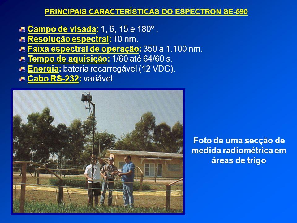 Foto de uma secção de medida radiométrica em áreas de trigo