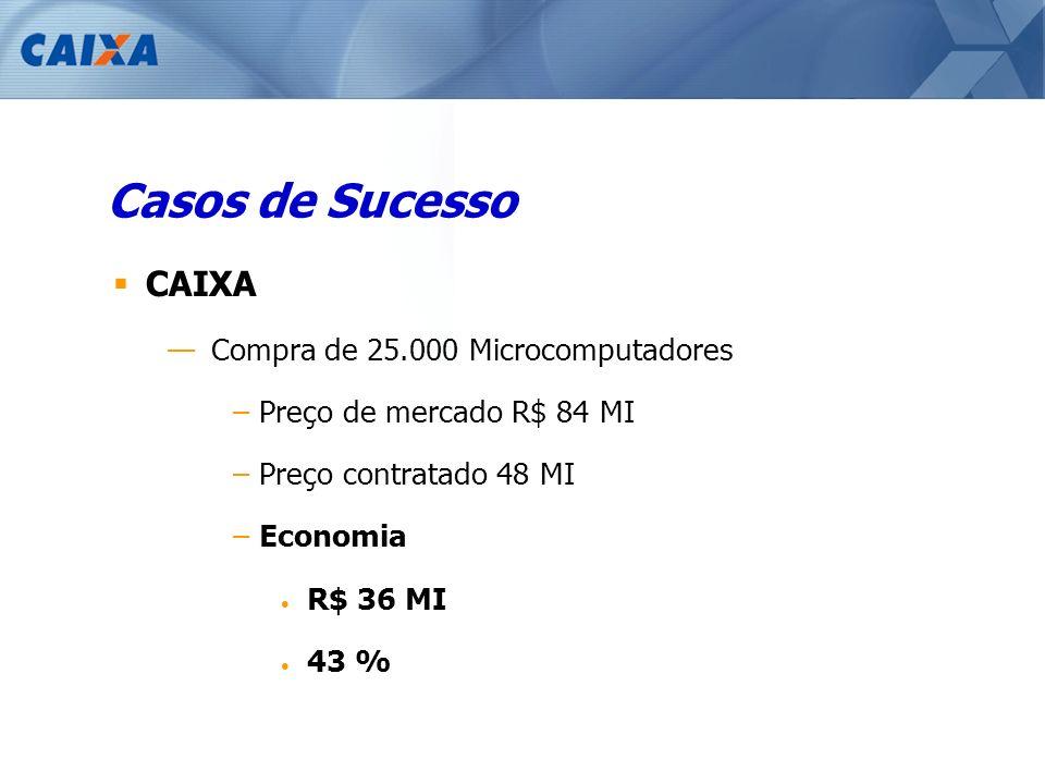 Casos de Sucesso CAIXA Compra de 25.000 Microcomputadores