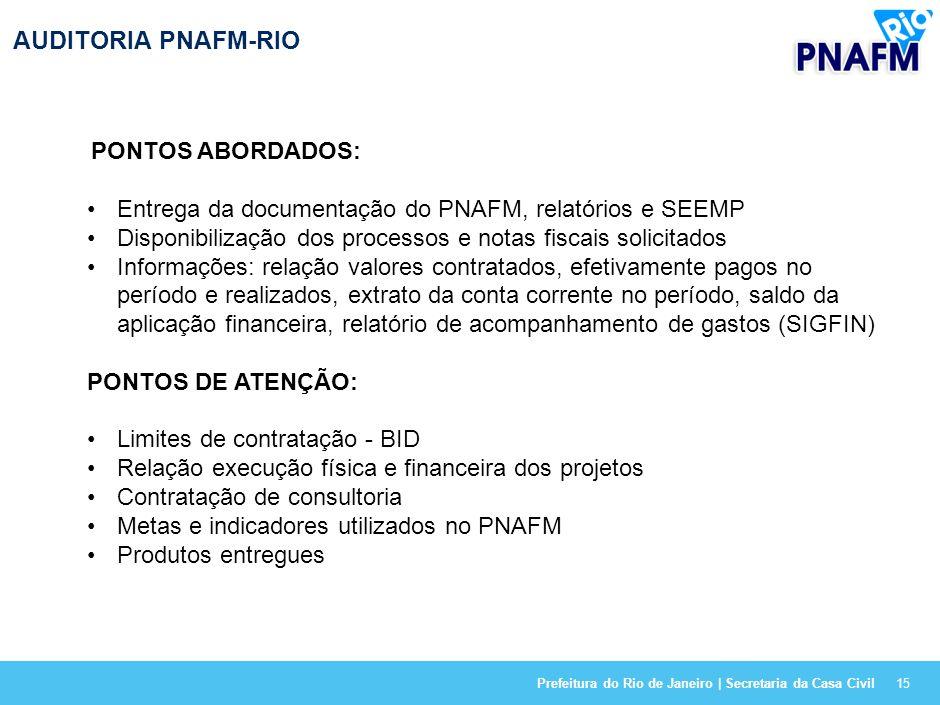 AUDITORIA PNAFM-RIO PONTOS ABORDADOS: Entrega da documentação do PNAFM, relatórios e SEEMP.
