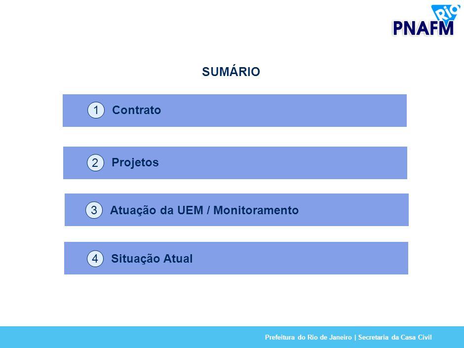 SUMÁRIO Contrato 1 Projetos 2 Projetos 2