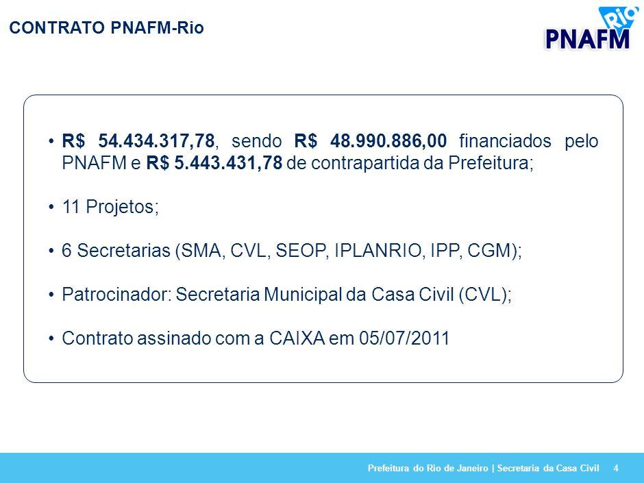 6 Secretarias (SMA, CVL, SEOP, IPLANRIO, IPP, CGM);