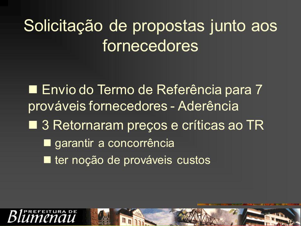 Solicitação de propostas junto aos fornecedores