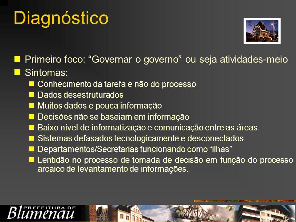 Diagnóstico Primeiro foco: Governar o governo ou seja atividades-meio. Sintomas: Conhecimento da tarefa e não do processo.