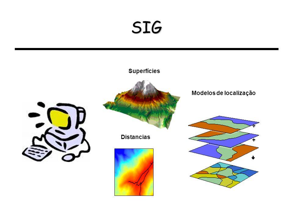 Modelos de localização