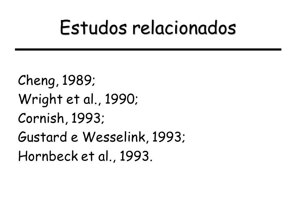 Estudos relacionados Cheng, 1989; Wright et al., 1990; Cornish, 1993;