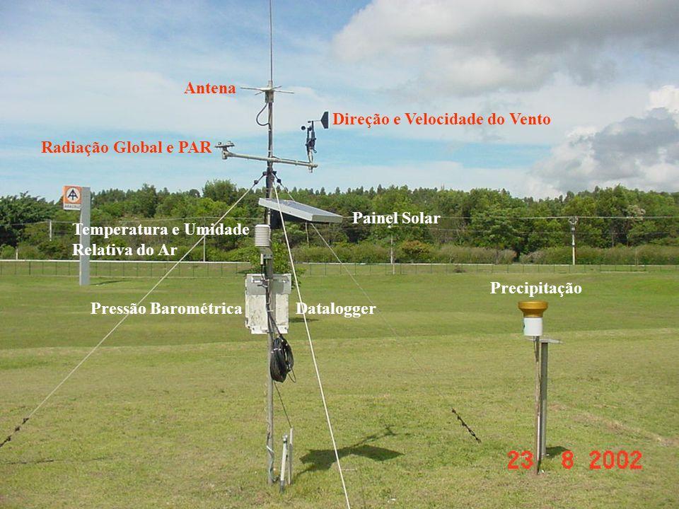 Antena Direção e Velocidade do Vento. Radiação Global e PAR. Painel Solar. Temperatura e Umidade.