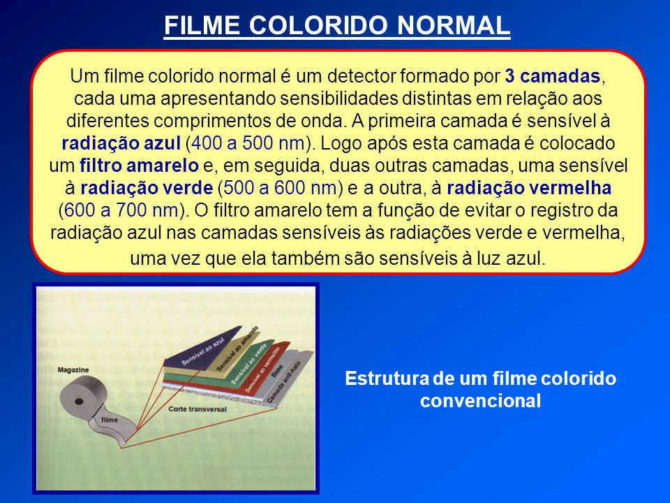 Estrutura de um filme colorido convencional