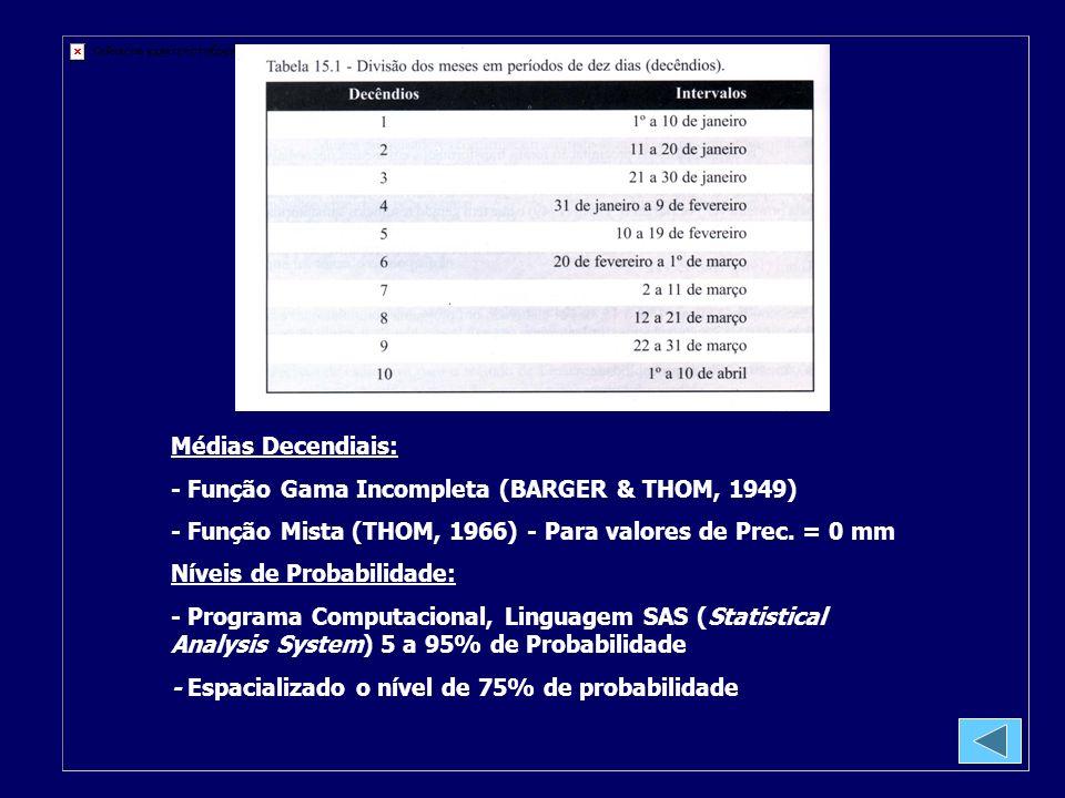 Médias Decendiais: - Função Gama Incompleta (BARGER & THOM, 1949) - Função Mista (THOM, 1966) - Para valores de Prec. = 0 mm.