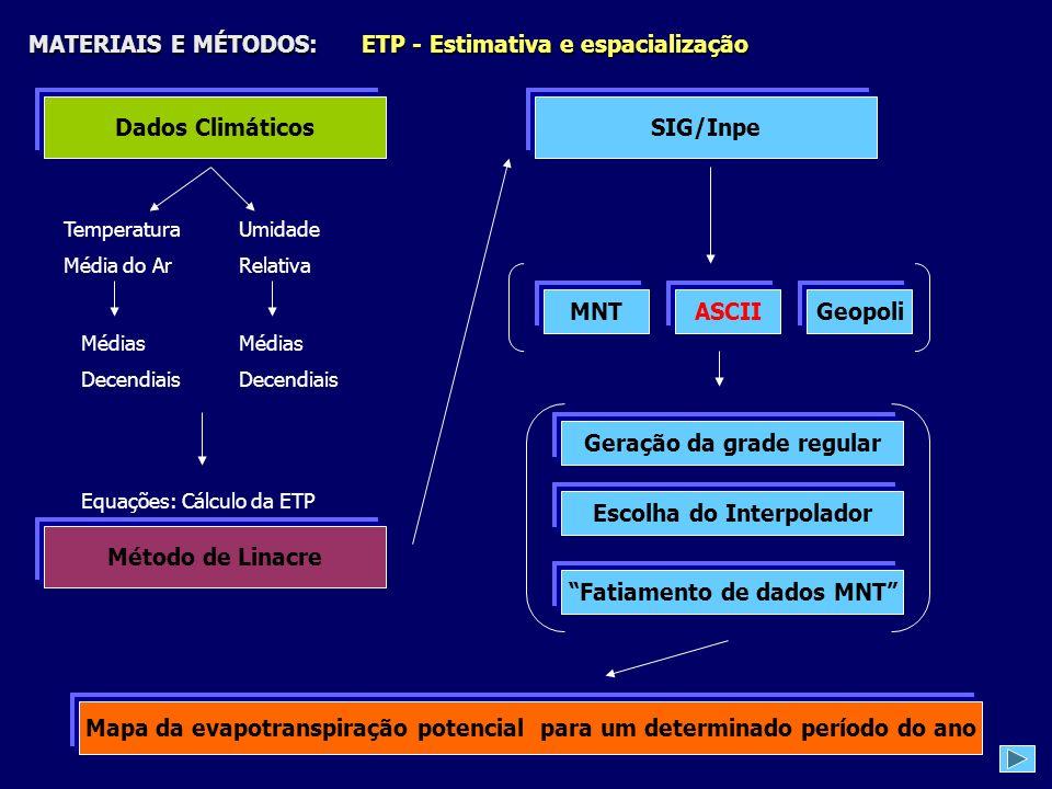 MATERIAIS E MÉTODOS: ETP - Estimativa e espacialização