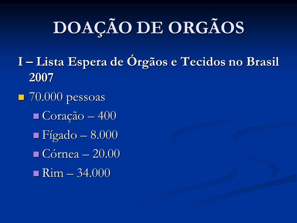 DOAÇÃO DE ORGÃOS I – Lista Espera de Órgãos e Tecidos no Brasil 2007