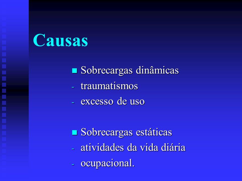Causas Sobrecargas dinâmicas traumatismos excesso de uso