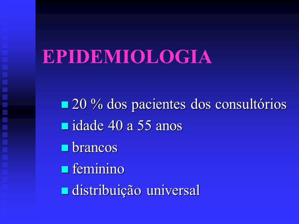 EPIDEMIOLOGIA 20 % dos pacientes dos consultórios idade 40 a 55 anos