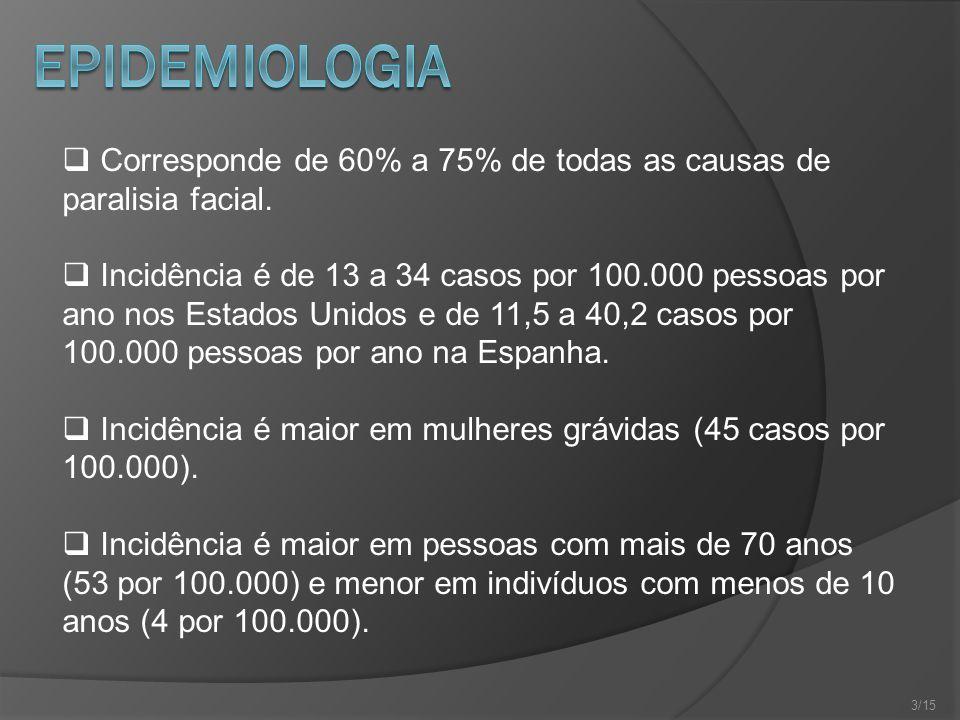 epidemiologia Corresponde de 60% a 75% de todas as causas de paralisia facial.