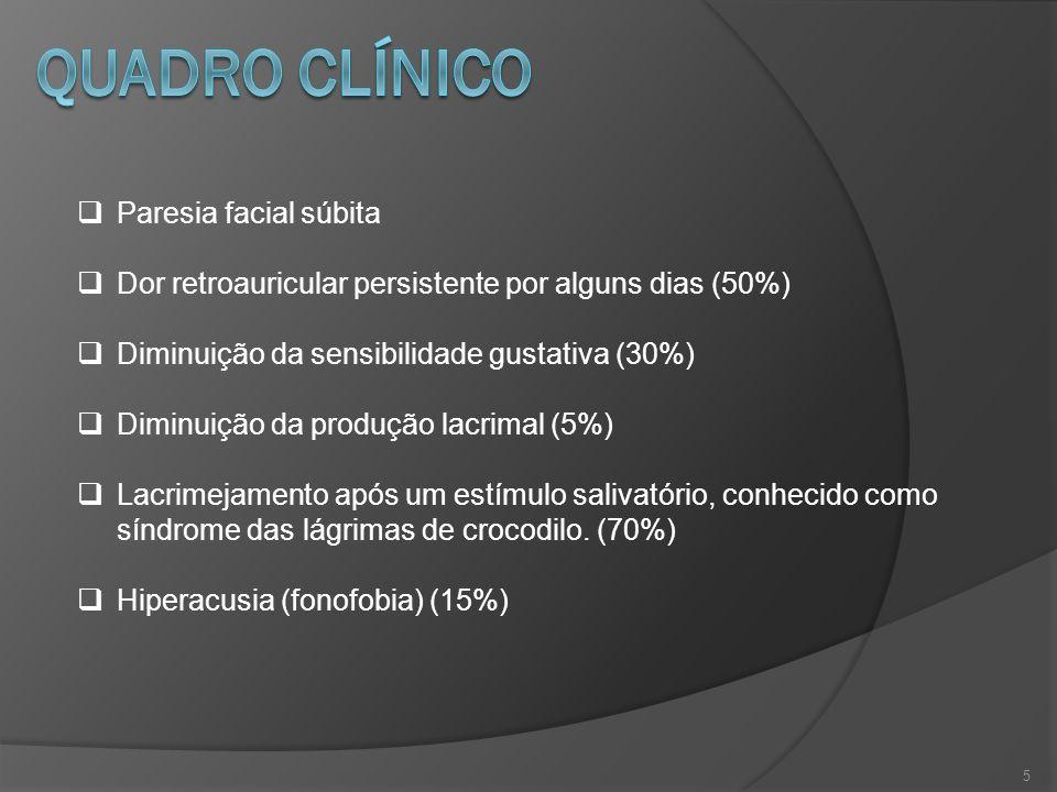 quadro clínico Paresia facial súbita