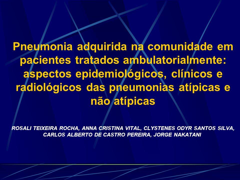 Pneumonia adquirida na comunidade em pacientes tratados ambulatorialmente: aspectos epidemiológicos, clínicos e radiológicos das pneumonias atípicas e não atípicas