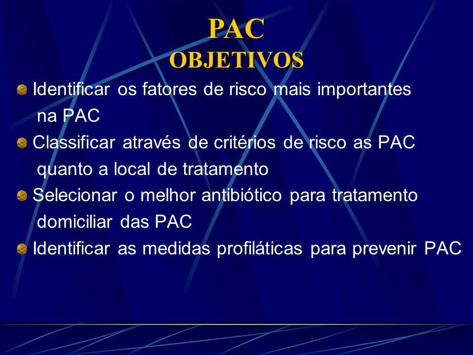 PAC OBJETIVOS Identificar os fatores de risco mais importantes na PAC
