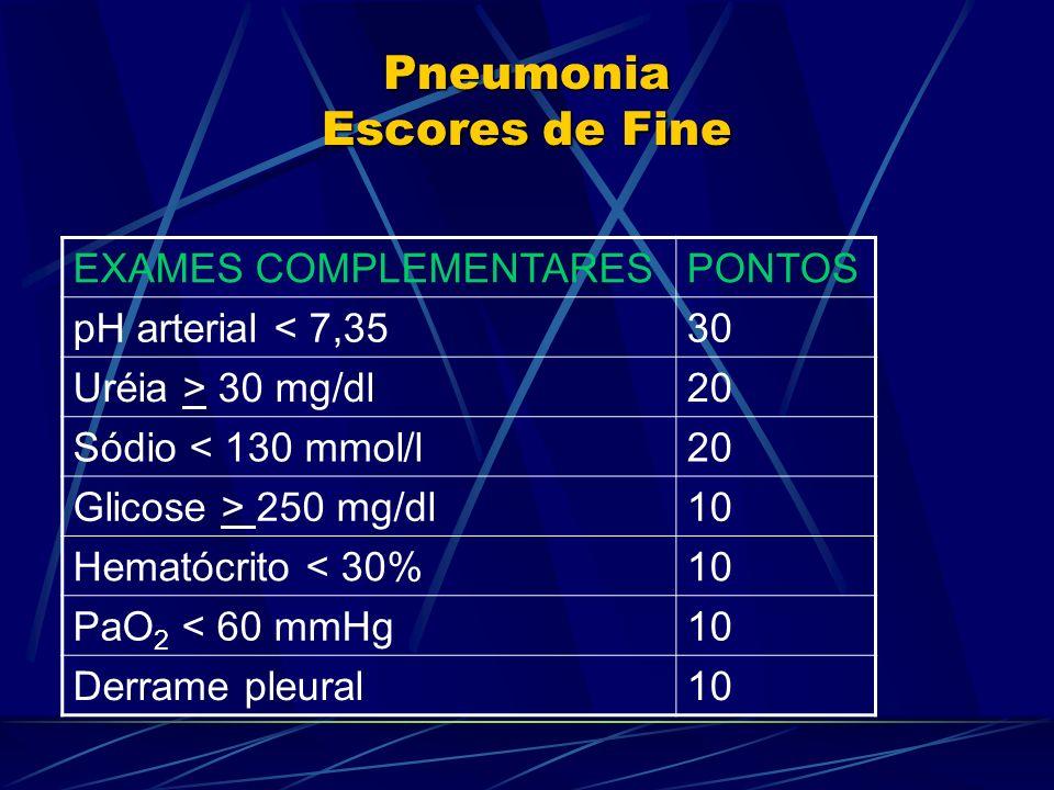 Pneumonia Escores de Fine