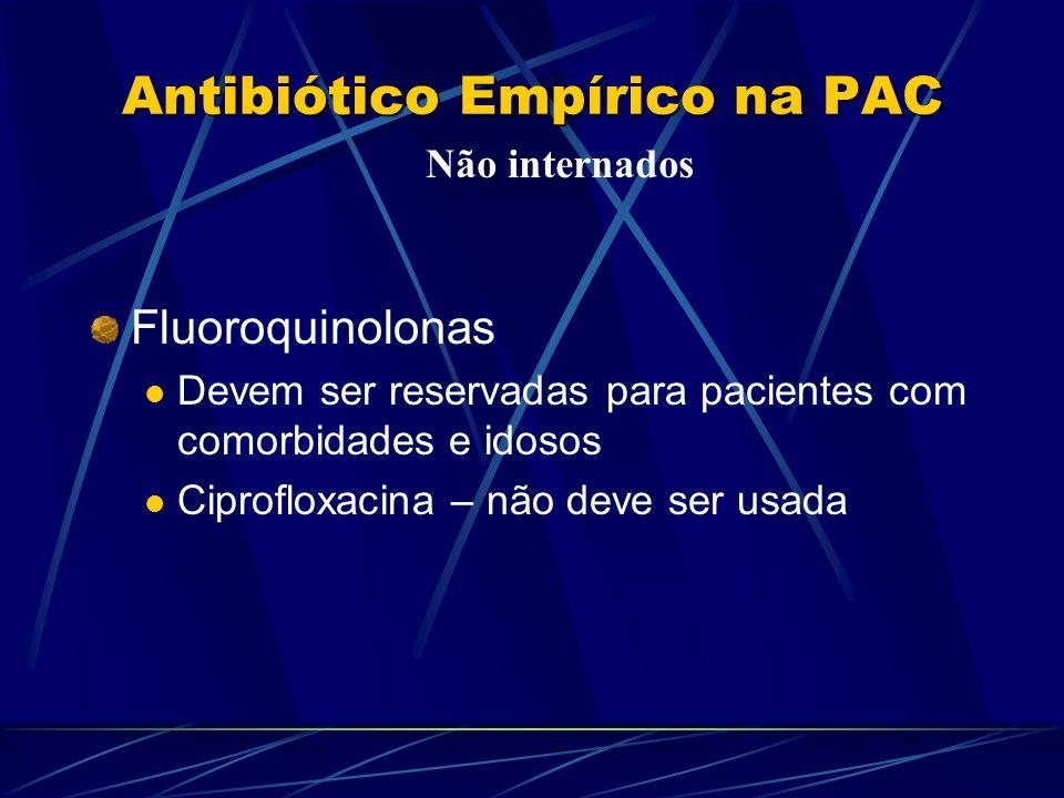 Antibiótico Empírico na PAC