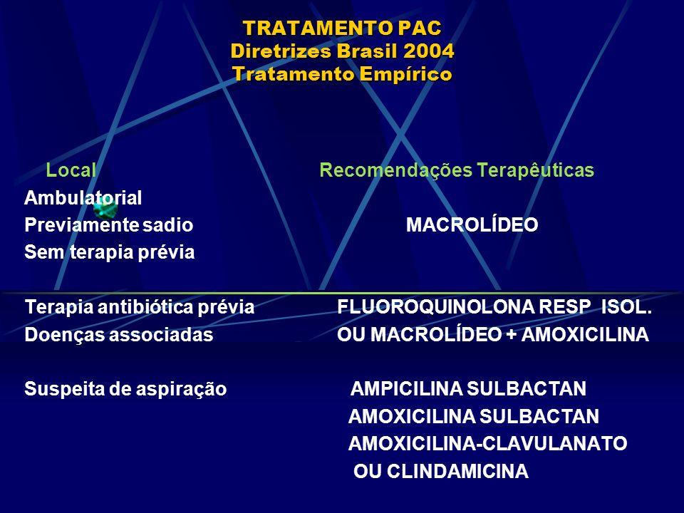 TRATAMENTO PAC Diretrizes Brasil 2004 Tratamento Empírico