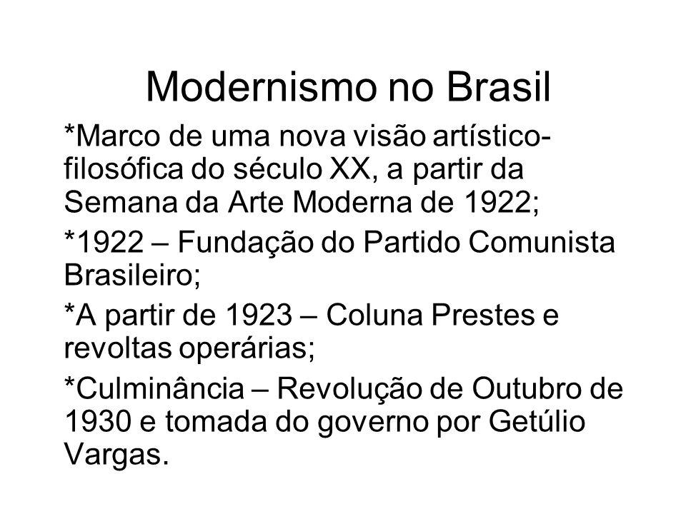 Modernismo no Brasil *Marco de uma nova visão artístico-filosófica do século XX, a partir da Semana da Arte Moderna de 1922;