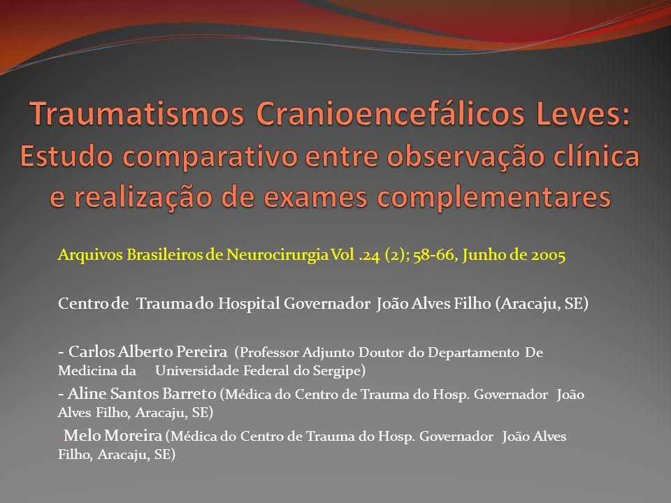 Traumatismos Cranioencefálicos Leves: Estudo comparativo entre observação clínica e realização de exames complementares