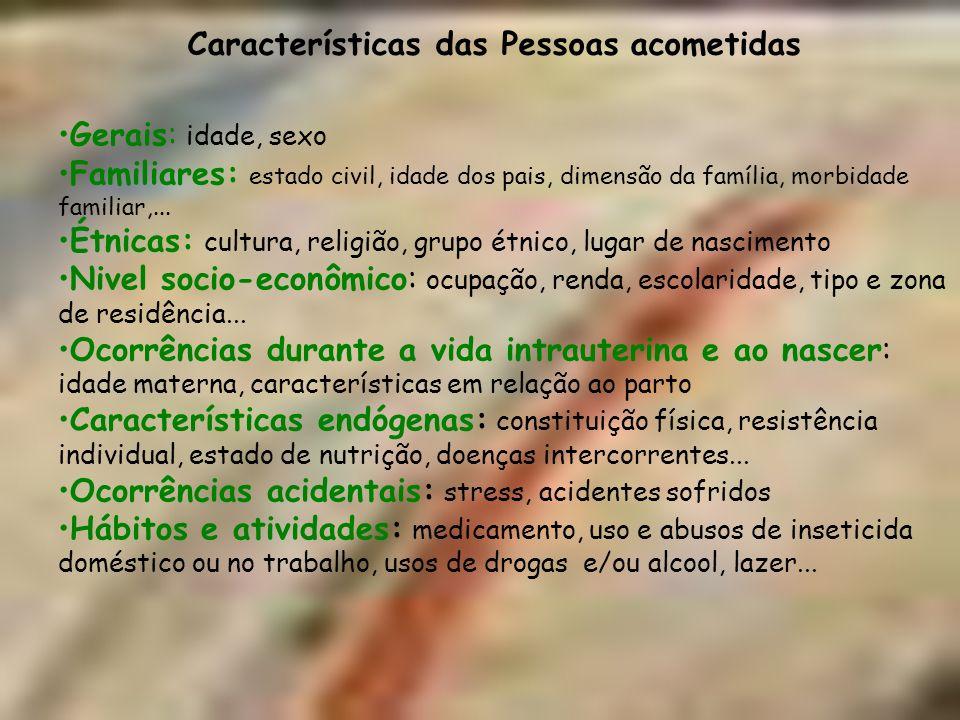 Características das Pessoas acometidas