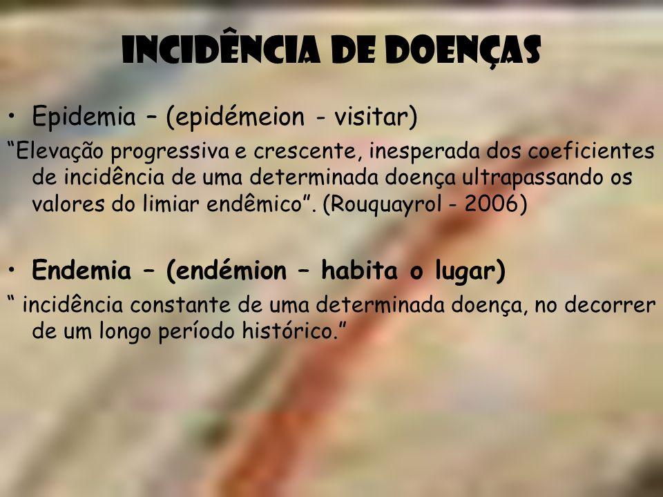 Incidência de doenças Epidemia – (epidémeion - visitar)