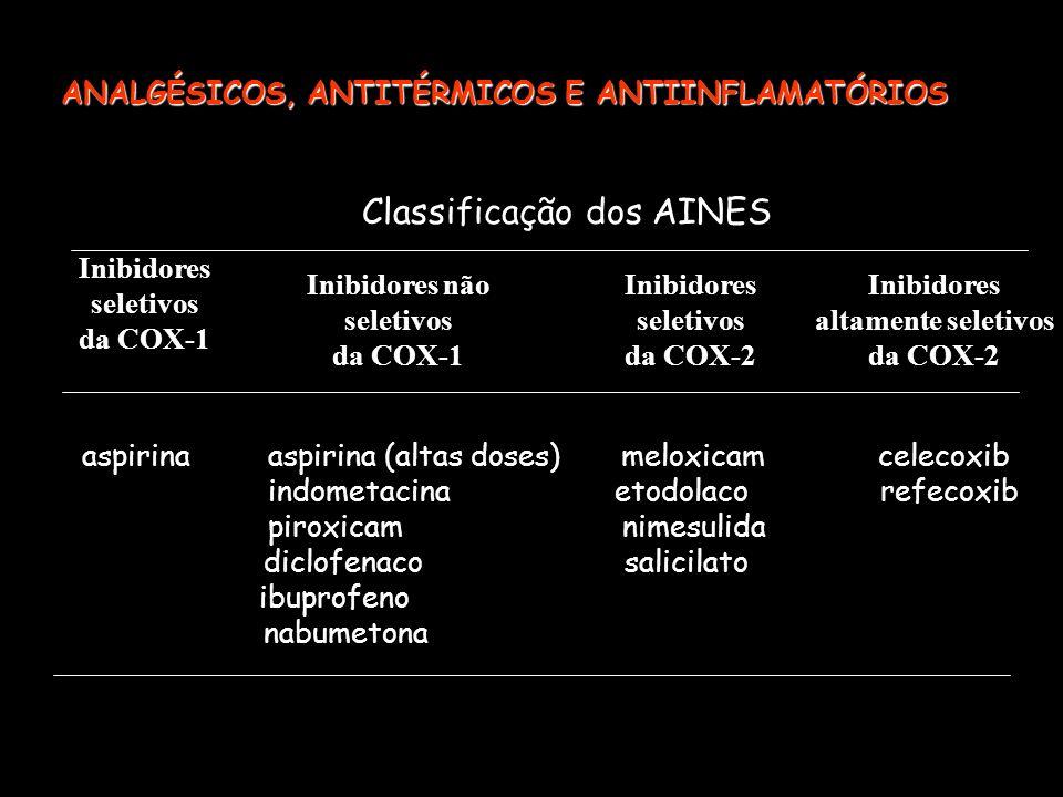 Classificação dos AINES