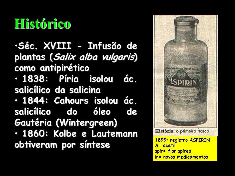 Histórico Séc. XVIII - Infusão de plantas (Salix alba vulgaris) como antipirético. 1838: Píria isolou ác. salicílico da salicina.