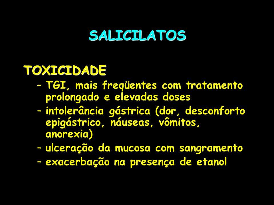 SALICILATOS TOXICIDADE