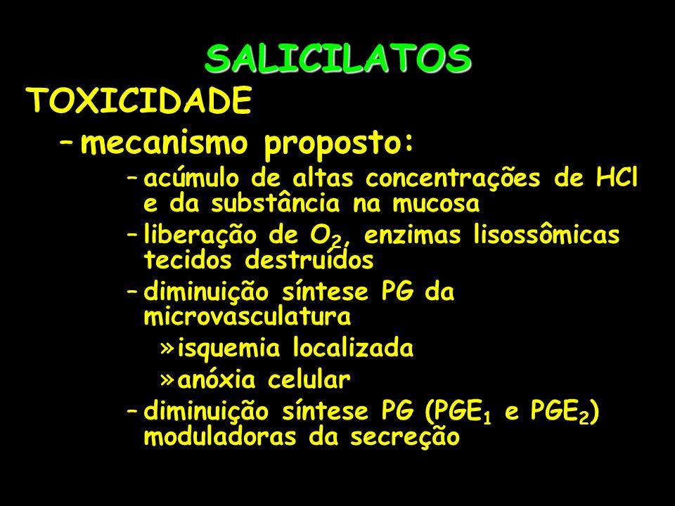 SALICILATOS TOXICIDADE mecanismo proposto: