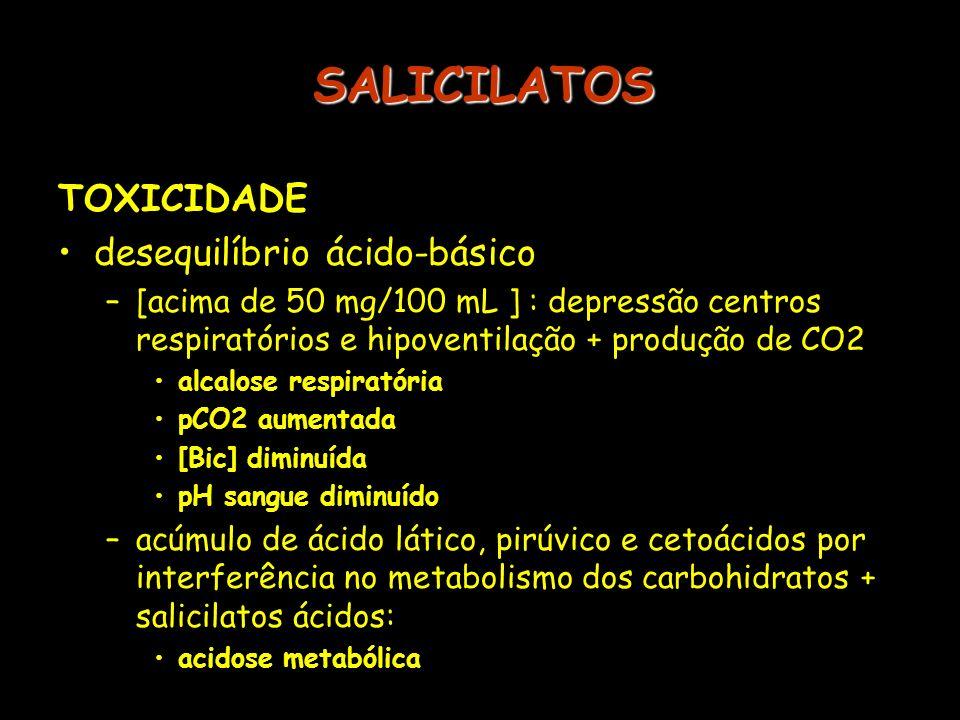 SALICILATOS TOXICIDADE desequilíbrio ácido-básico