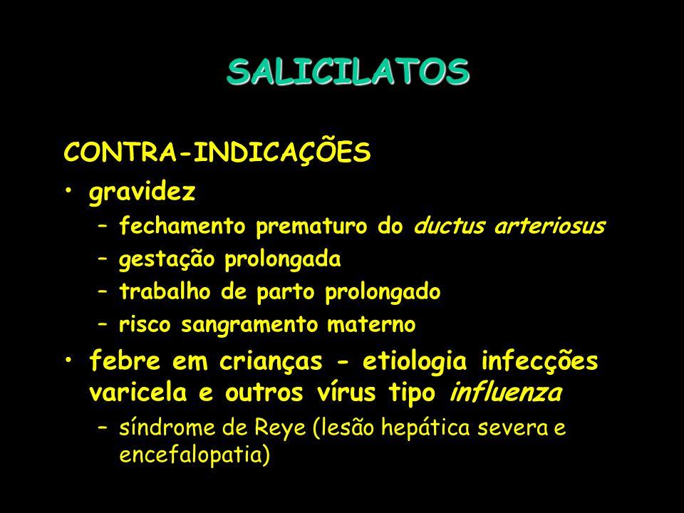 SALICILATOS CONTRA-INDICAÇÕES gravidez