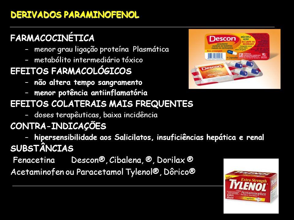 DERIVADOS PARAMINOFENOL FARMACOCINÉTICA